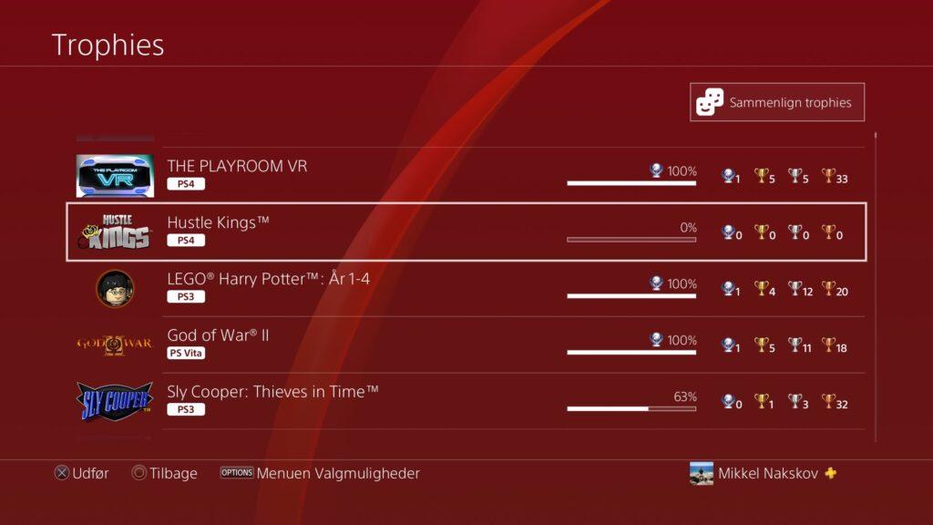 Trofæ liste på Playstation 4